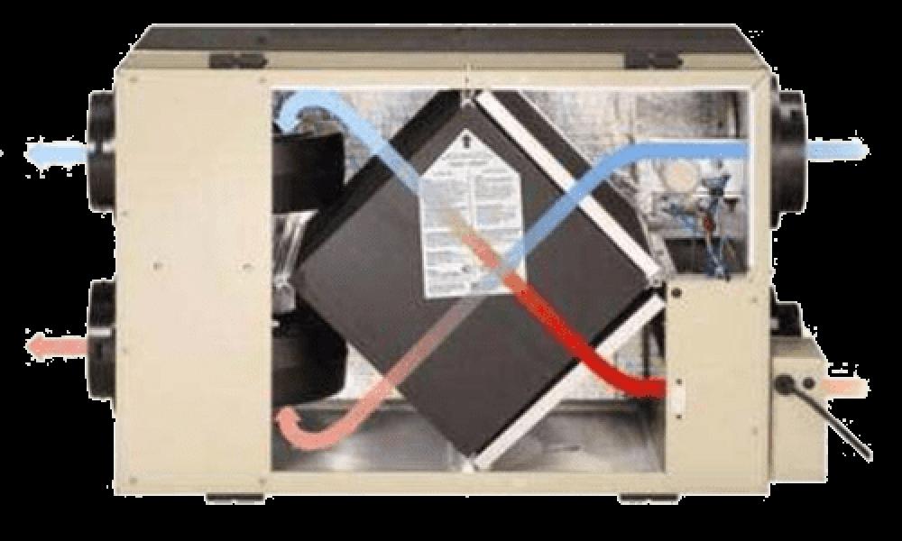 Quels sont les types d'échangeurs d'air?