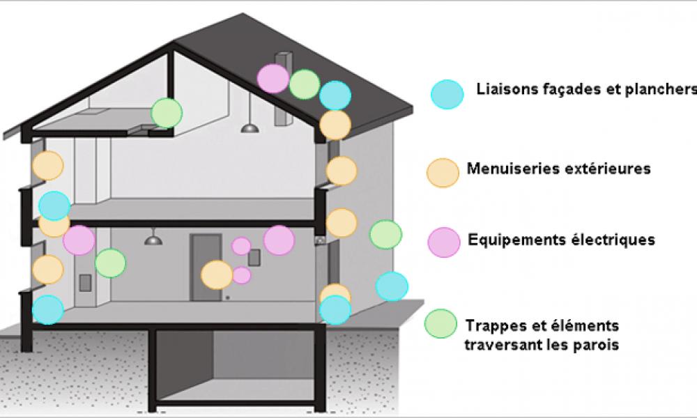 Augmenter la valeur de votre maison avant un déménagement